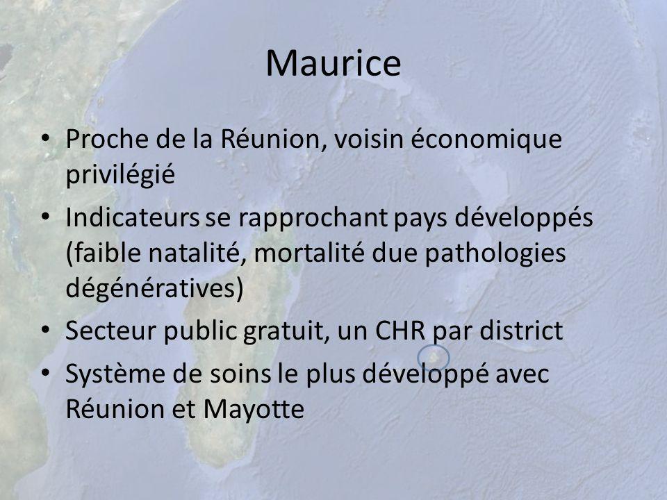 Maurice Proche de la Réunion, voisin économique privilégié