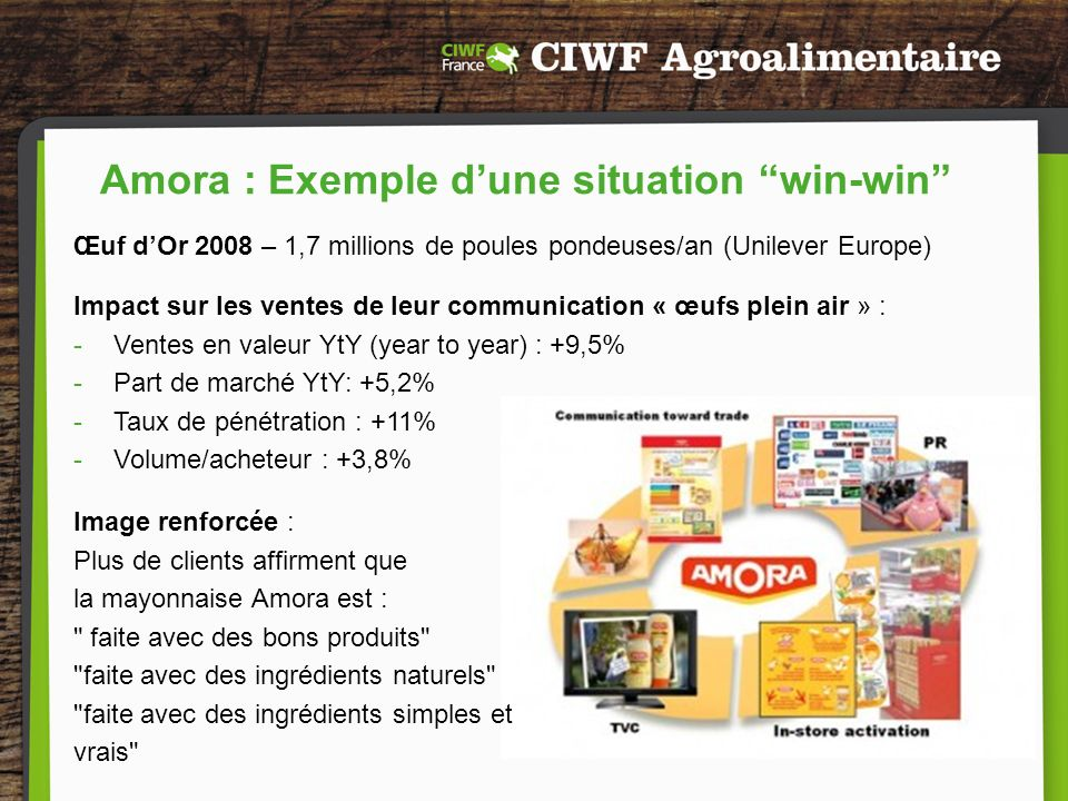 Amora : Exemple d'une situation win-win
