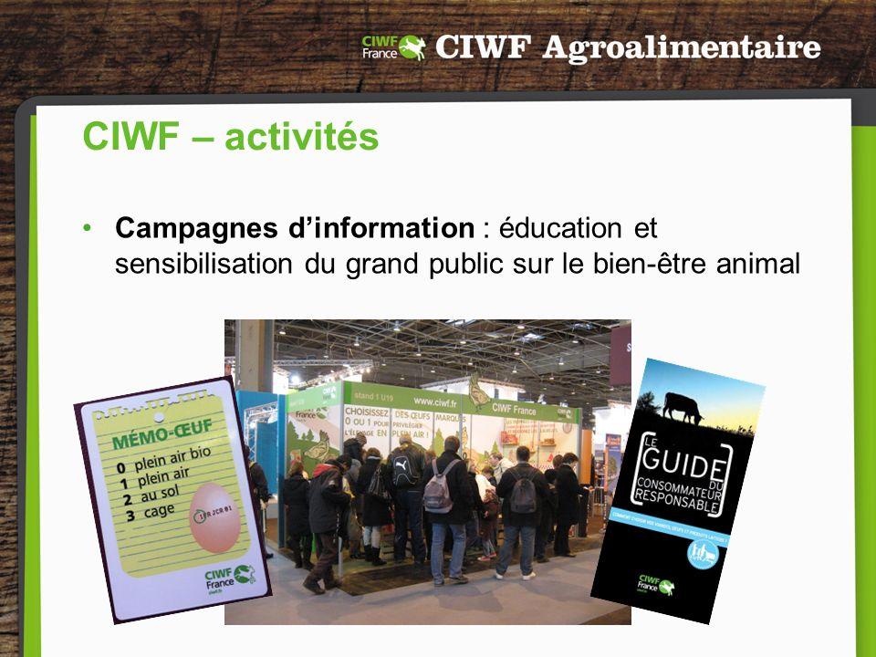 CIWF – activités Campagnes d'information : éducation et sensibilisation du grand public sur le bien-être animal.
