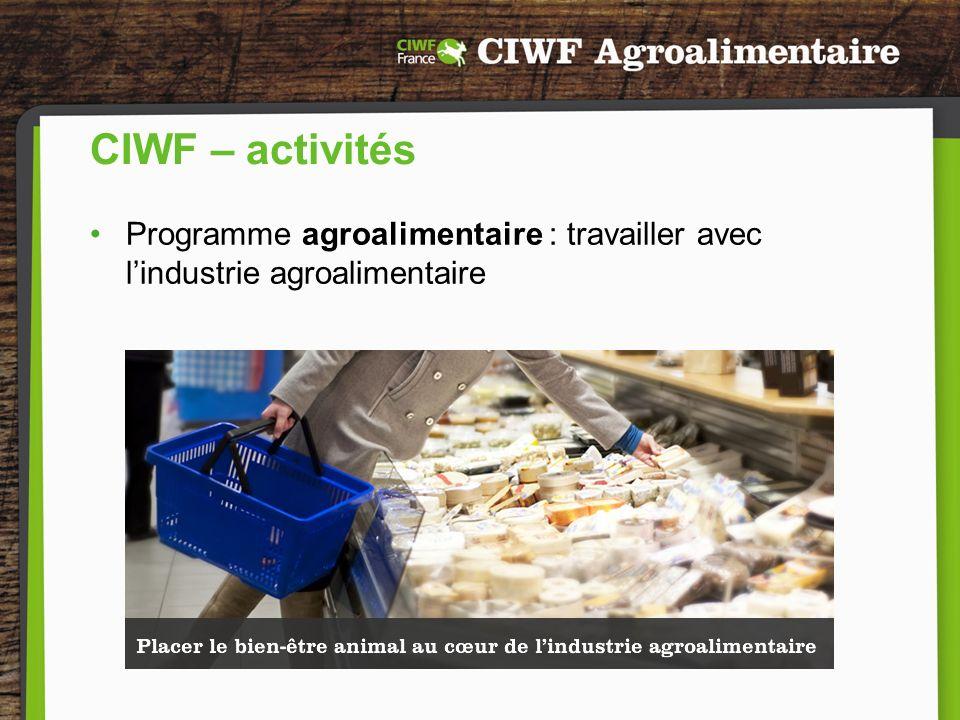 CIWF – activités Programme agroalimentaire : travailler avec l'industrie agroalimentaire