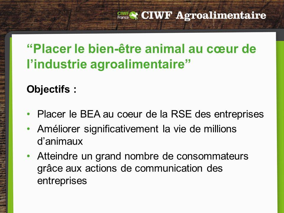Placer le bien-être animal au cœur de l'industrie agroalimentaire