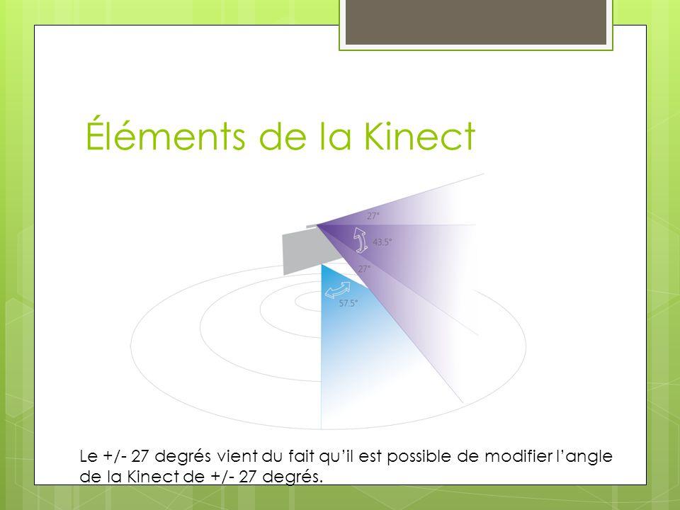 Éléments de la Kinect Le +/- 27 degrés vient du fait qu'il est possible de modifier l'angle de la Kinect de +/- 27 degrés.
