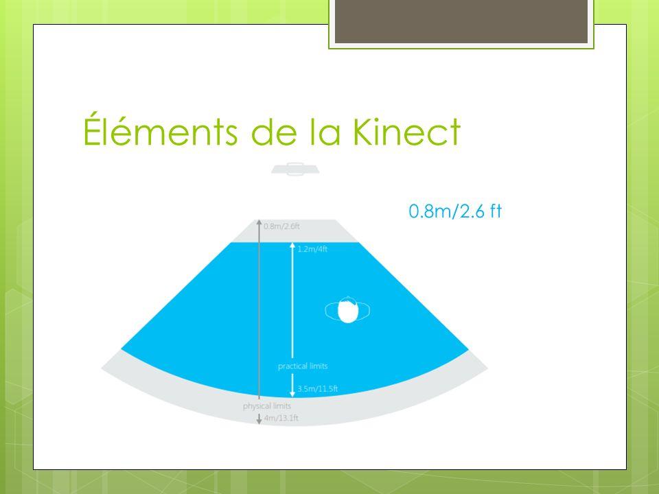 Éléments de la Kinect 0.8m/2.6 ft