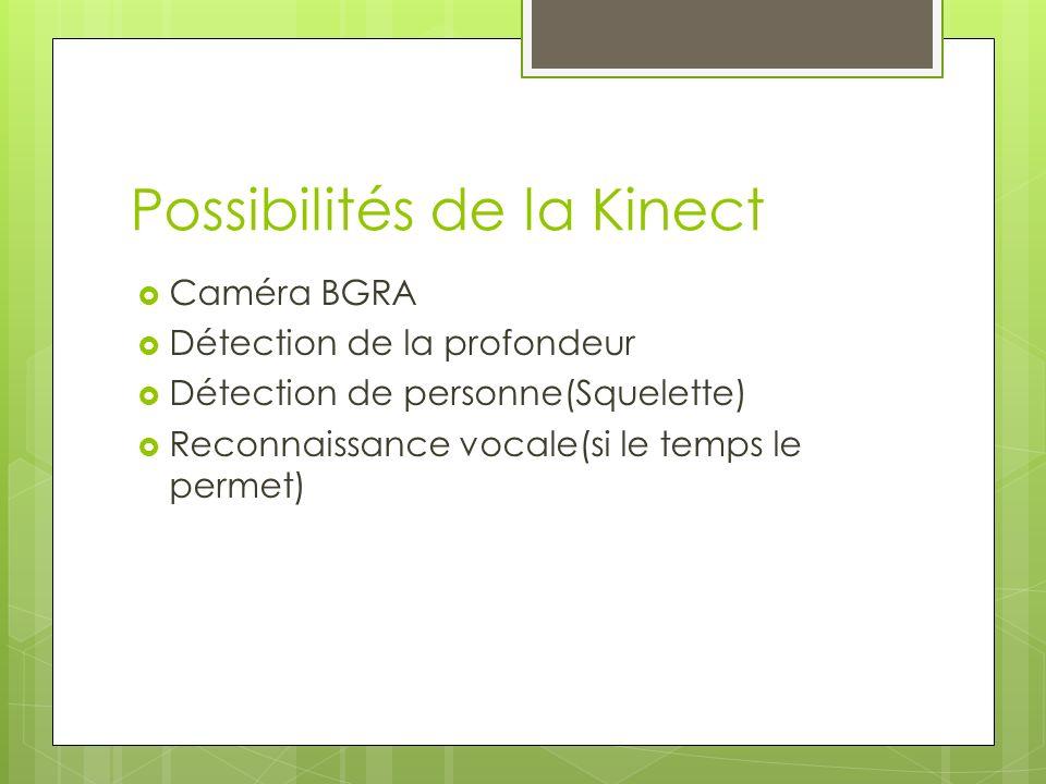 Possibilités de la Kinect