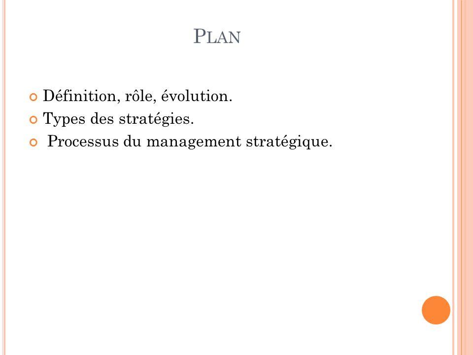 Plan Définition, rôle, évolution. Types des stratégies.