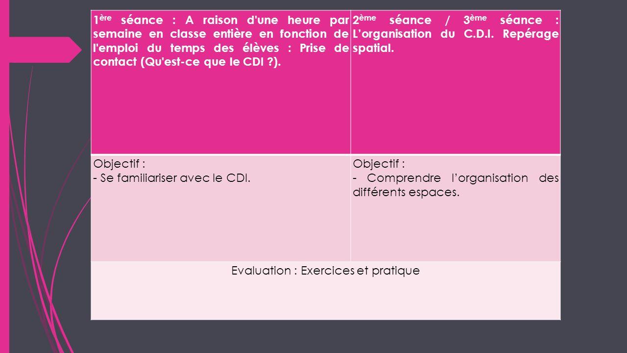 Evaluation : Exercices et pratique