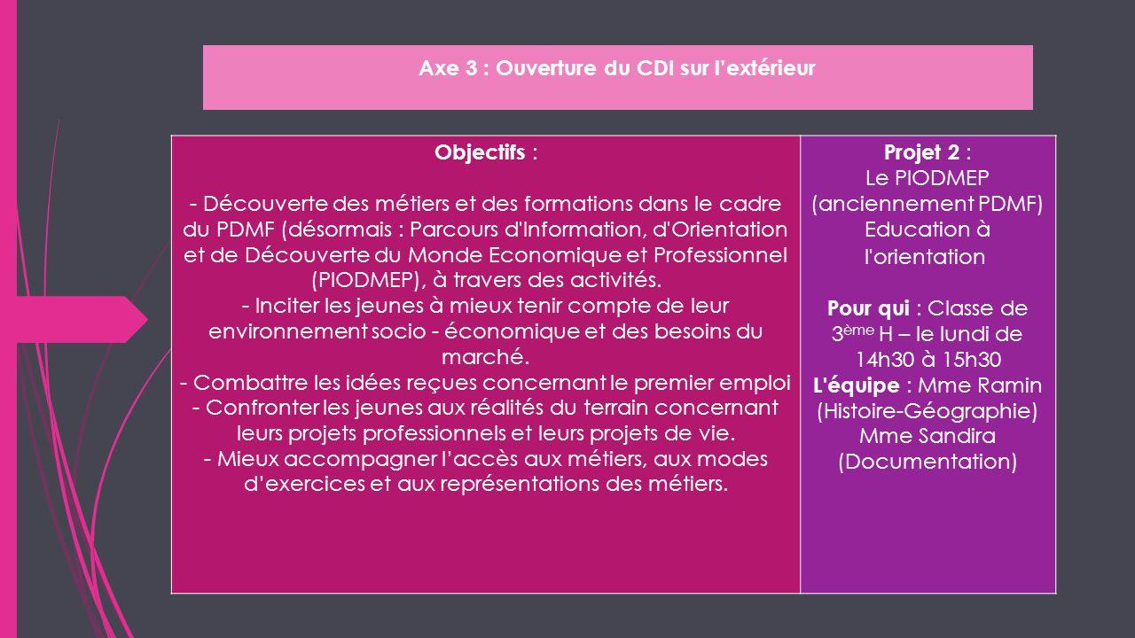 Axe 3 : Ouverture du CDI sur l'extérieur