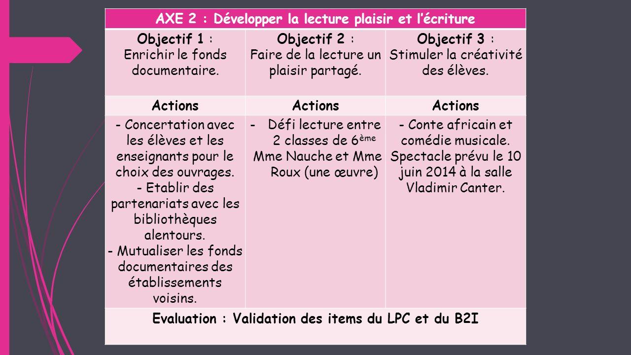 AXE 2 : Développer la lecture plaisir et l'écriture