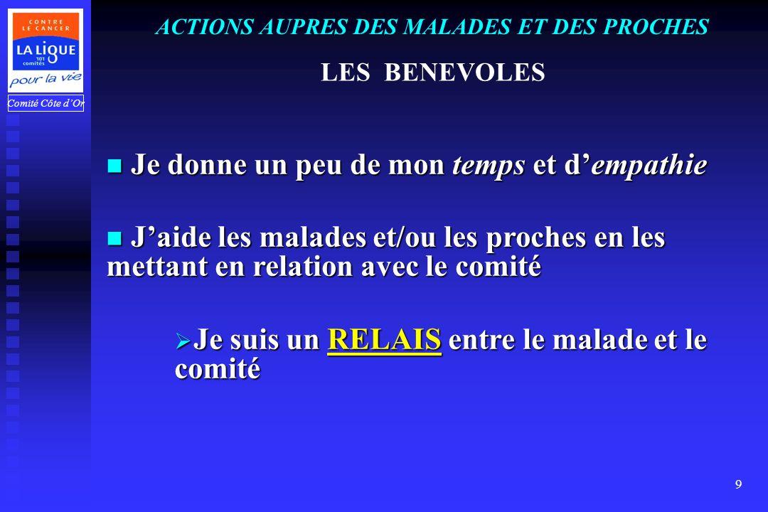 ACTIONS AUPRES DES MALADES ET DES PROCHES