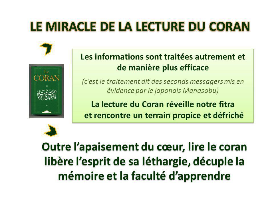 LE MIRACLE DE LA LECTURE DU CORAN