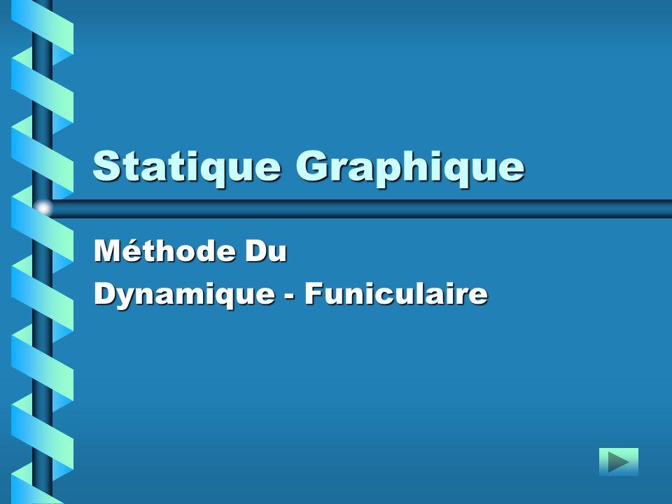 Méthode Du Dynamique - Funiculaire