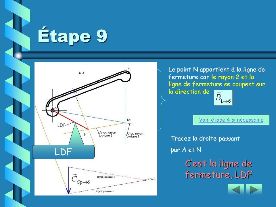 Étape 9 LDF C'est la ligne de fermeture, LDF