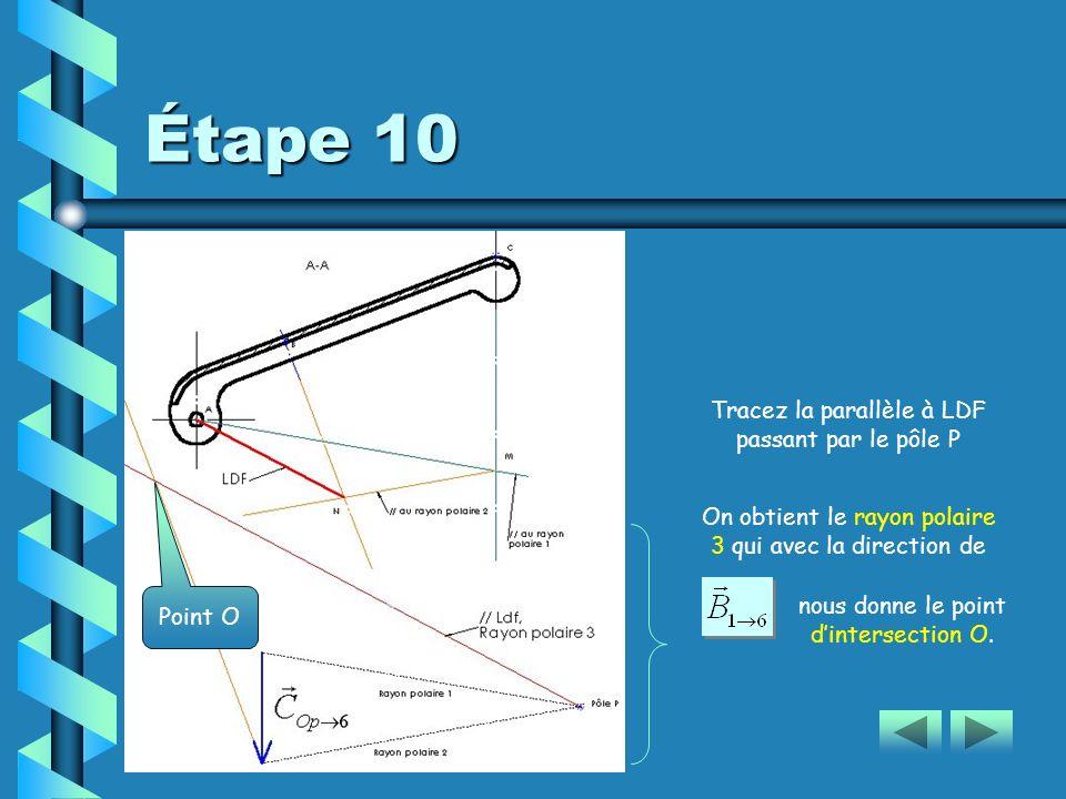 Étape 10 Tracez la parallèle à LDF passant par le pôle P
