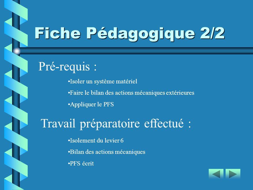 Fiche Pédagogique 2/2 Pré-requis : Travail préparatoire effectué :