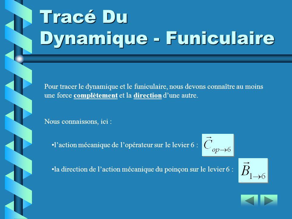 Tracé Du Dynamique - Funiculaire