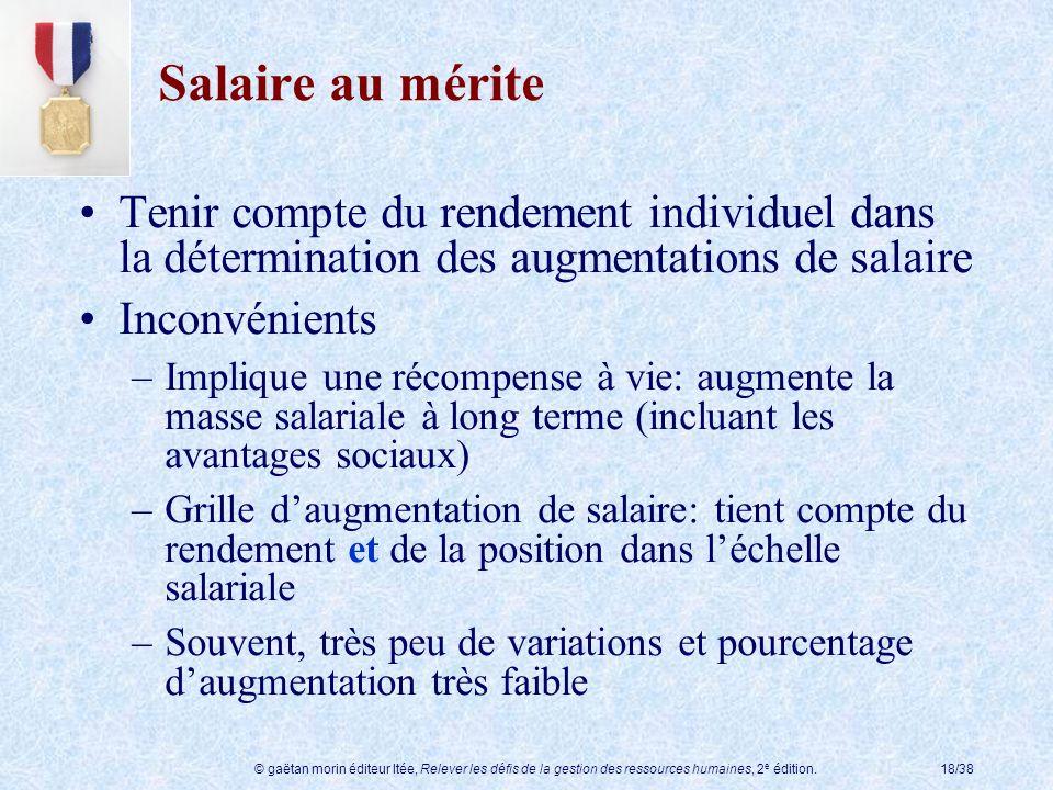 Salaire au mérite Tenir compte du rendement individuel dans la détermination des augmentations de salaire.