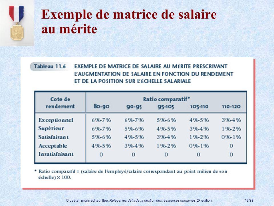Exemple de matrice de salaire au mérite