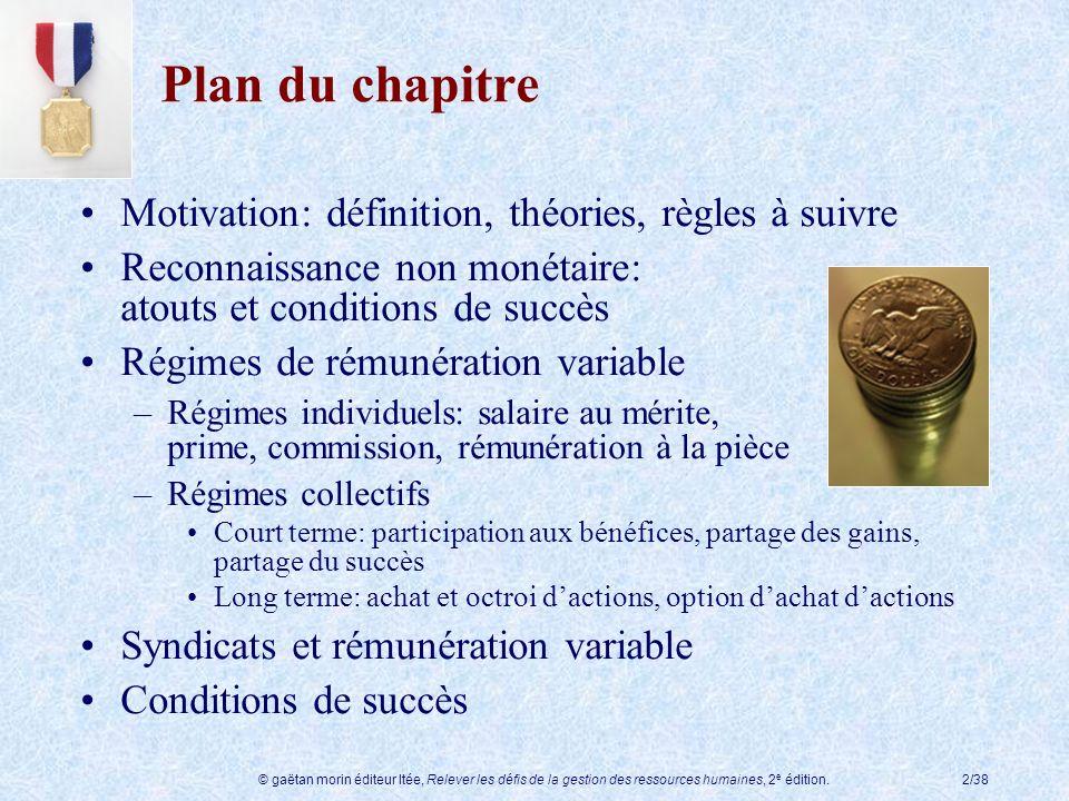 Plan du chapitre Motivation: définition, théories, règles à suivre