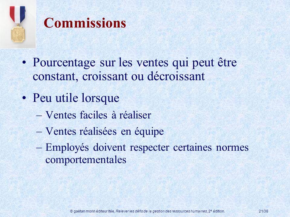 Commissions Pourcentage sur les ventes qui peut être constant, croissant ou décroissant. Peu utile lorsque.