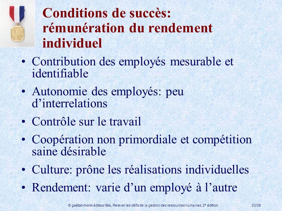 Conditions de succès: rémunération du rendement individuel