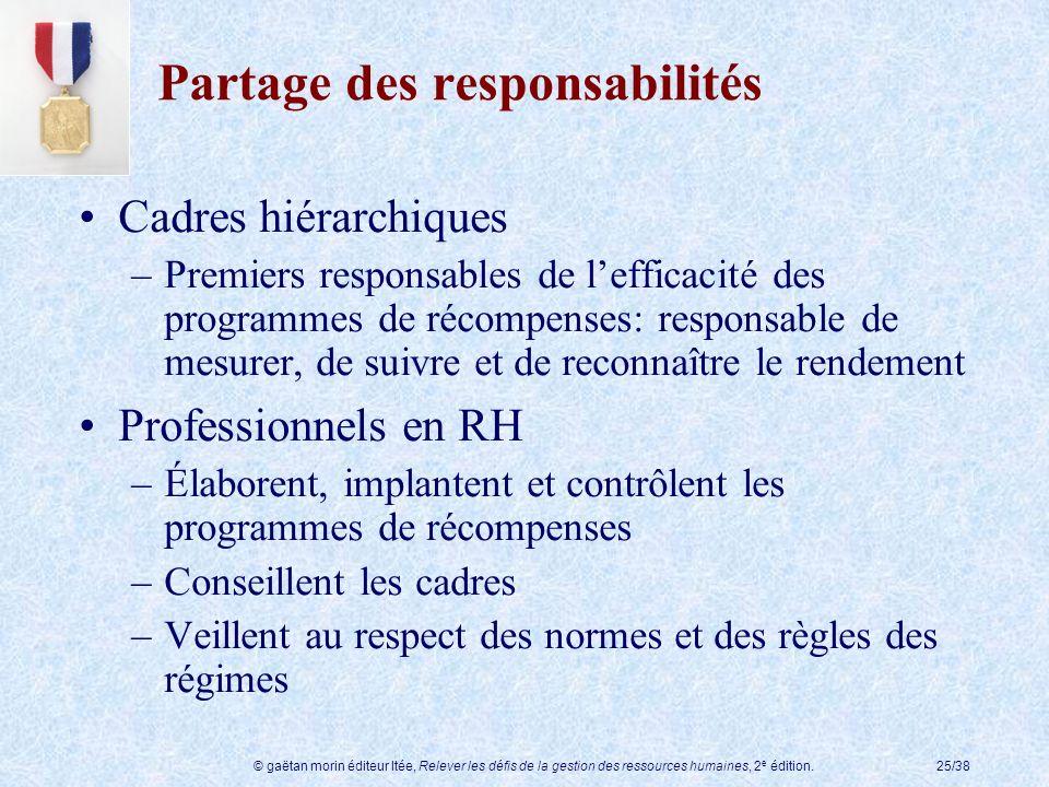 Partage des responsabilités