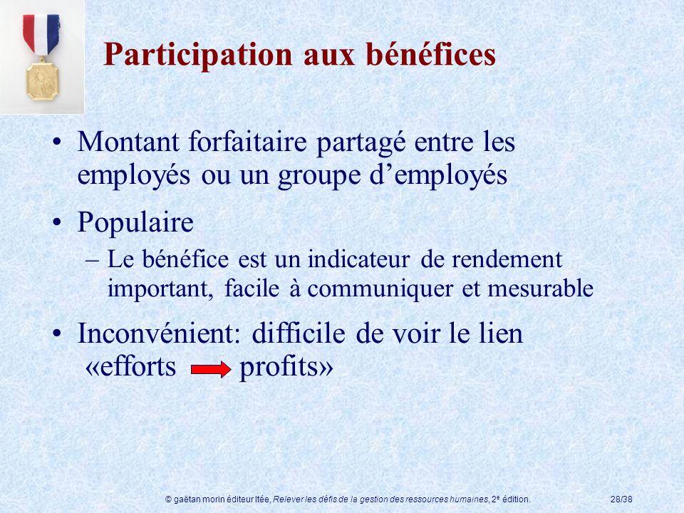 Participation aux bénéfices