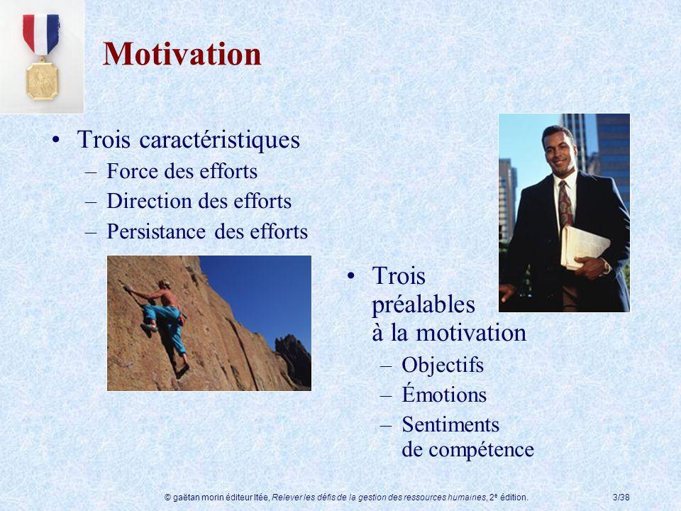 Motivation Trois caractéristiques Trois préalables à la motivation