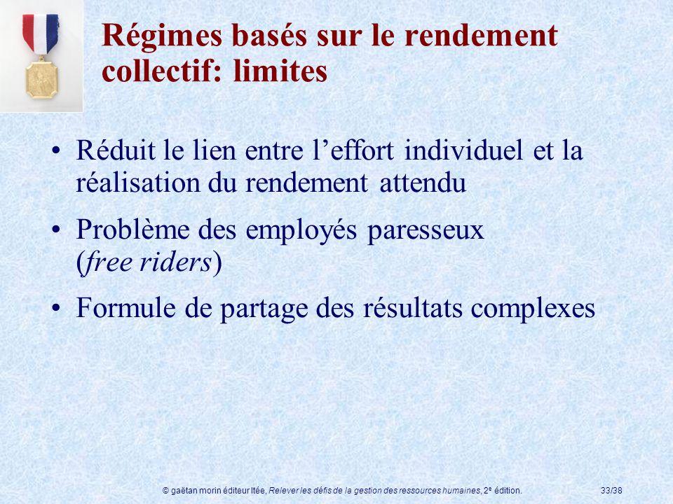 Régimes basés sur le rendement collectif: limites