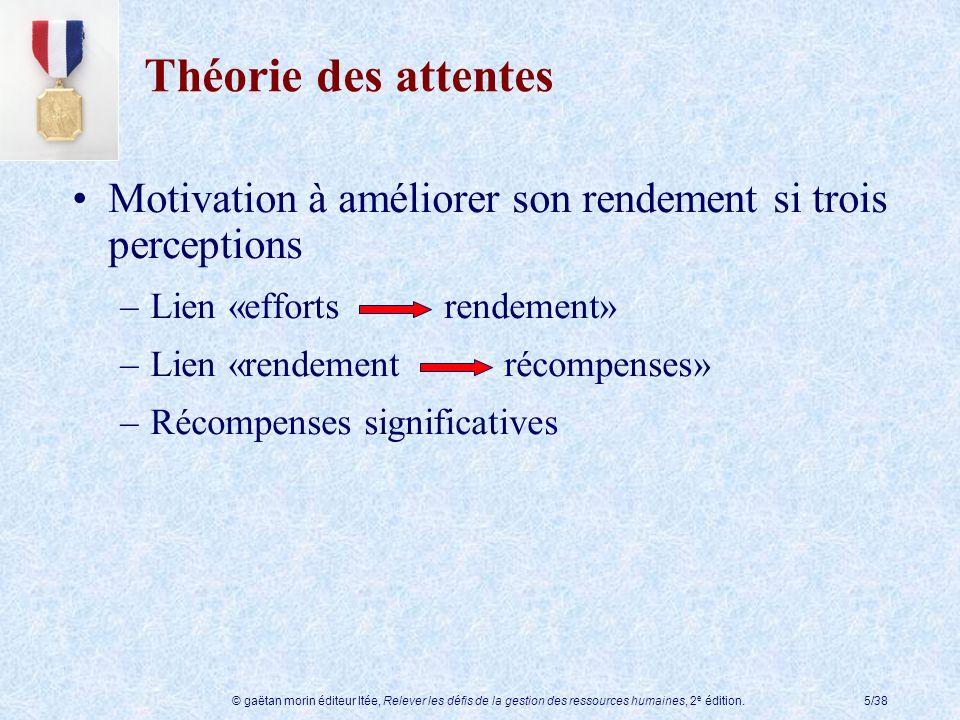 Théorie des attentes Motivation à améliorer son rendement si trois perceptions. Lien «efforts rendement»