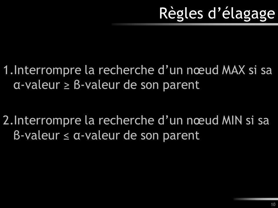Règles d'élagage Interrompre la recherche d'un nœud MAX si sa α-valeur ≥ β-valeur de son parent.