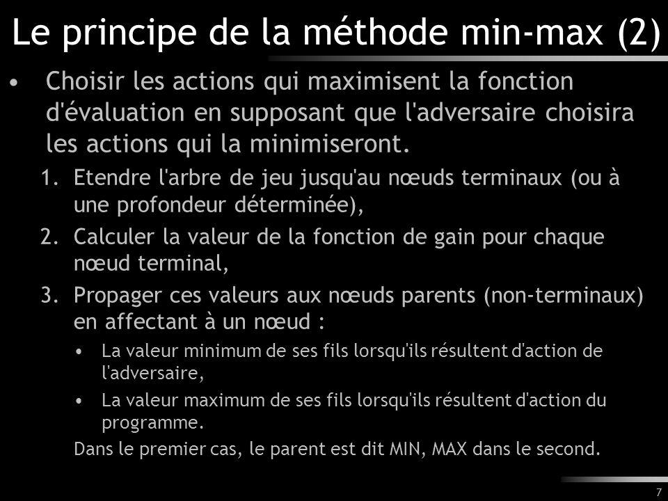 Le principe de la méthode min-max (2)
