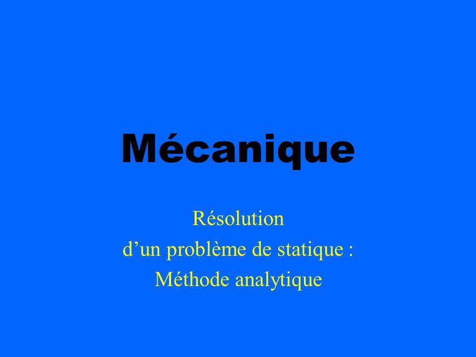 Résolution d'un problème de statique : Méthode analytique