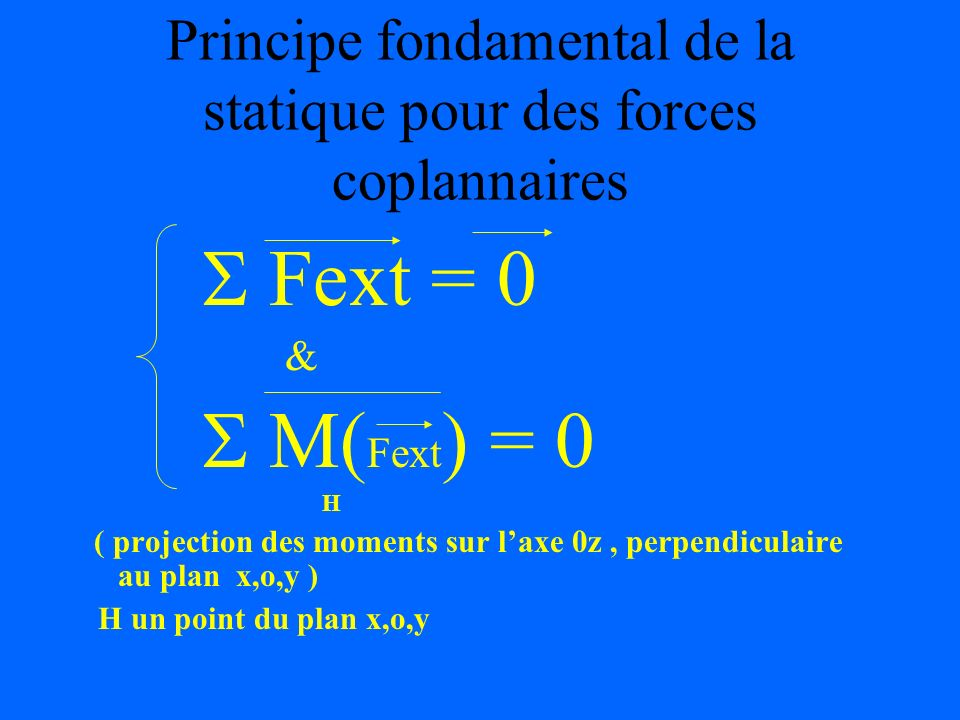 Principe fondamental de la statique pour des forces coplannaires