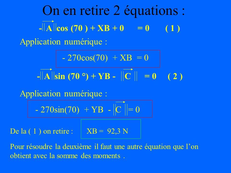 On en retire 2 équations :