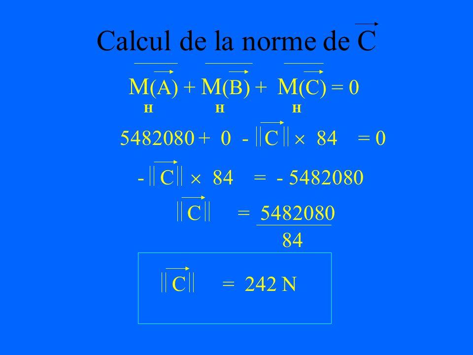 Calcul de la norme de C M(A) + M(B) + M(C) = 0