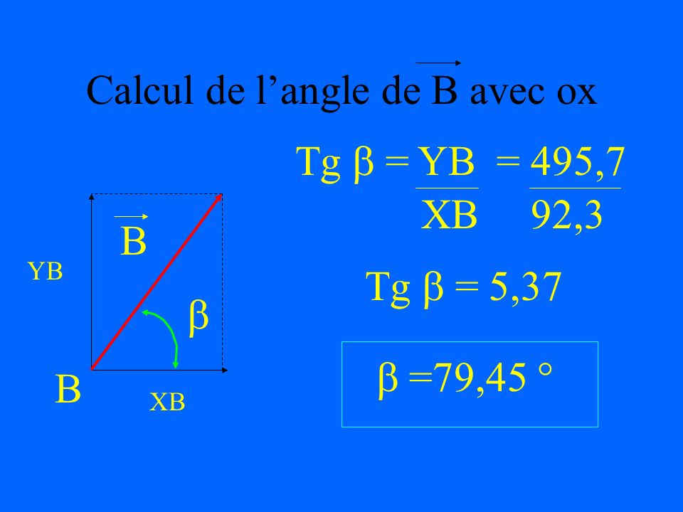 Calcul de l'angle de B avec ox