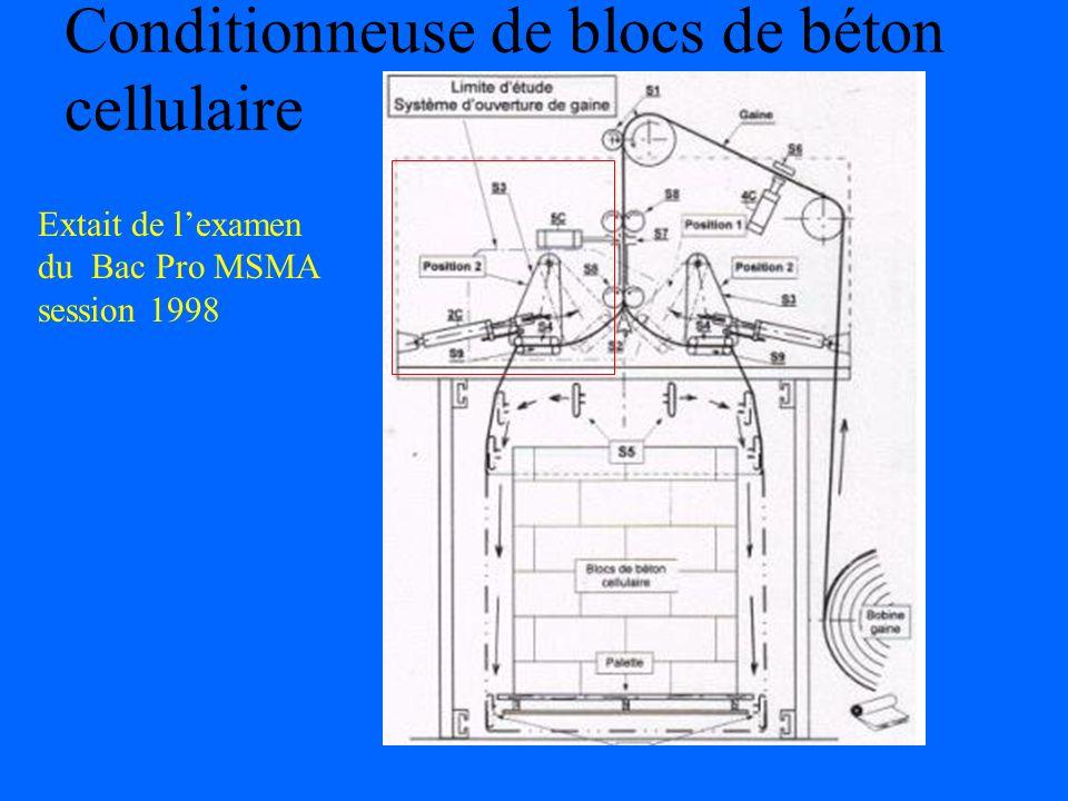 Conditionneuse de blocs de béton cellulaire