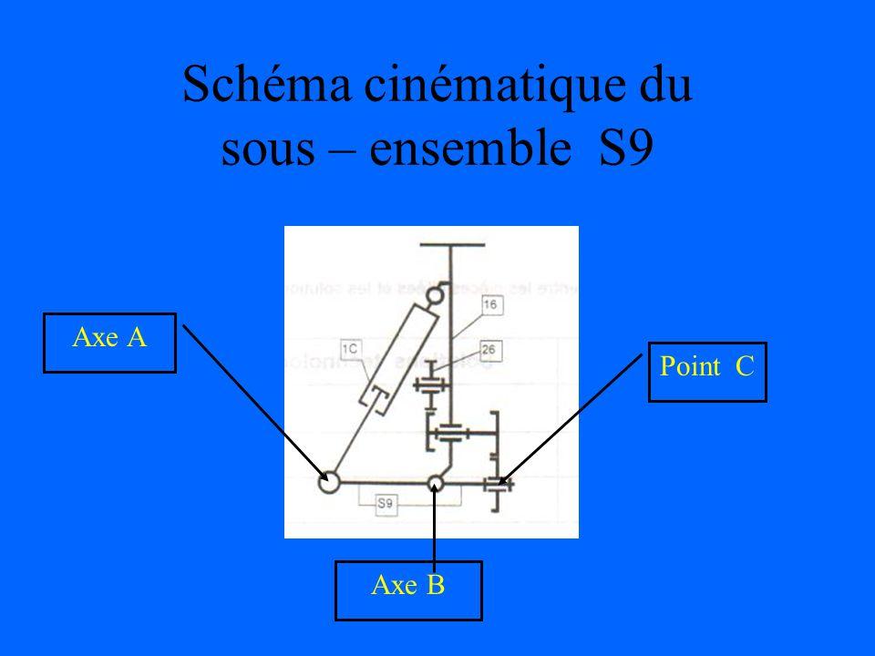 Schéma cinématique du sous – ensemble S9