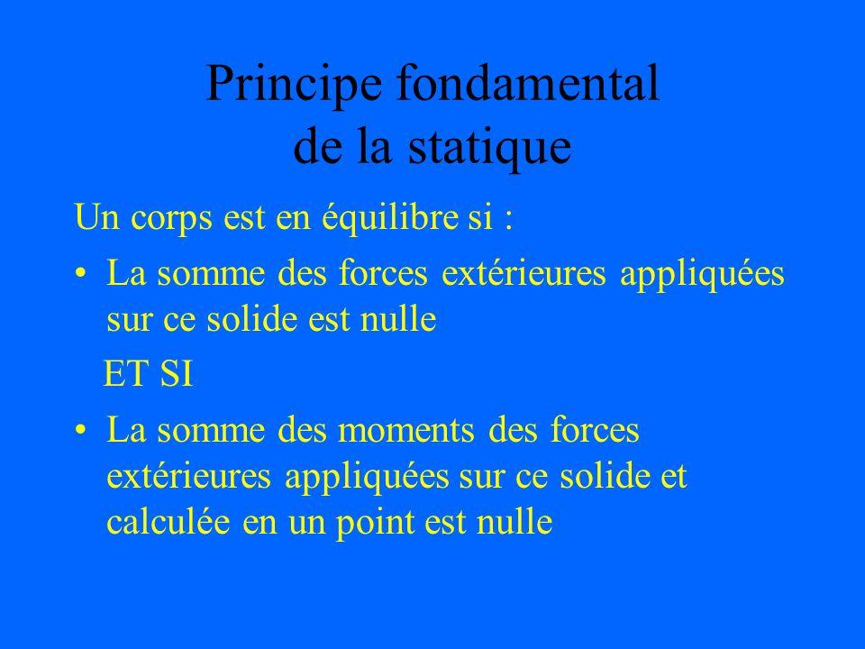 Principe fondamental de la statique