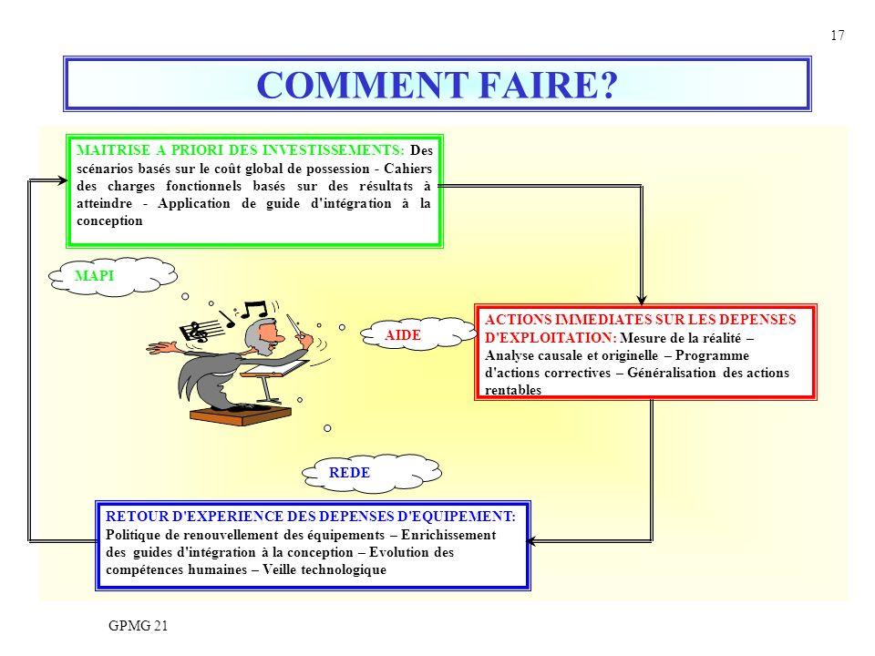 COMMENT FAIRE