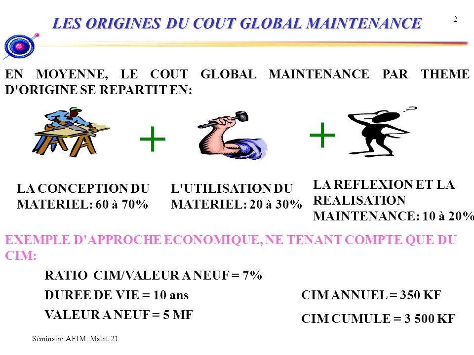 LES ORIGINES DU COUT GLOBAL MAINTENANCE