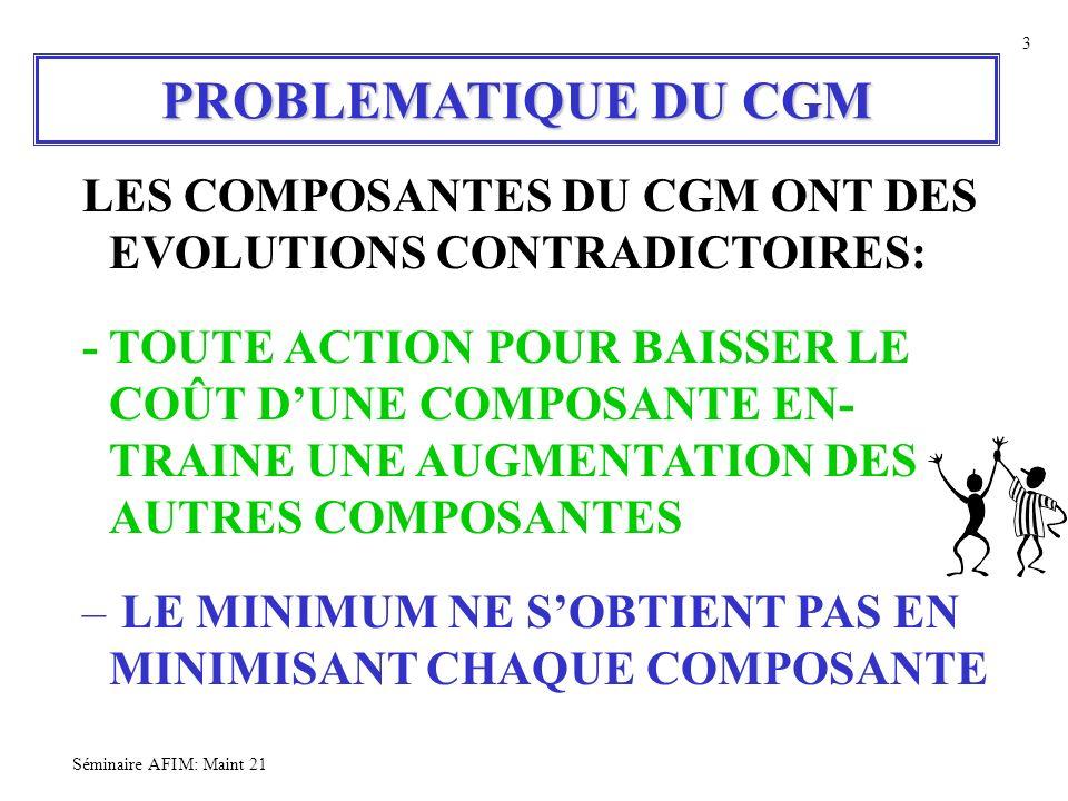 PROBLEMATIQUE DU CGM LES COMPOSANTES DU CGM ONT DES EVOLUTIONS CONTRADICTOIRES: