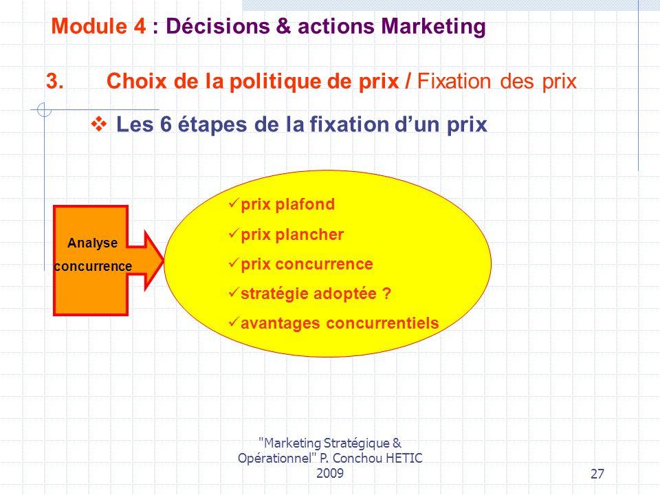 Choix de la politique de prix / Fixation des prix