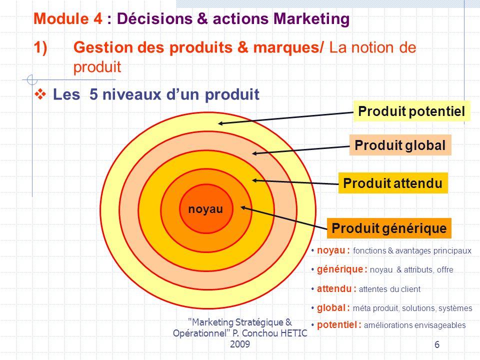 Gestion des produits & marques/ La notion de produit