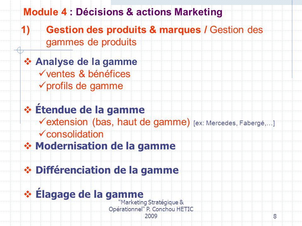 Gestion des produits & marques / Gestion des gammes de produits