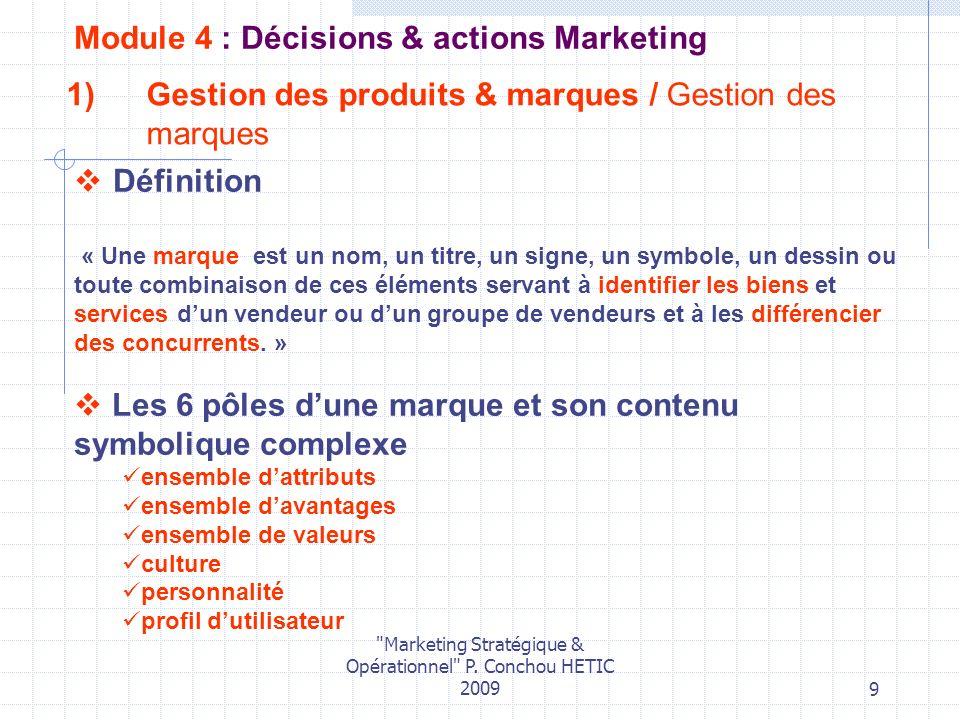 Gestion des produits & marques / Gestion des marques