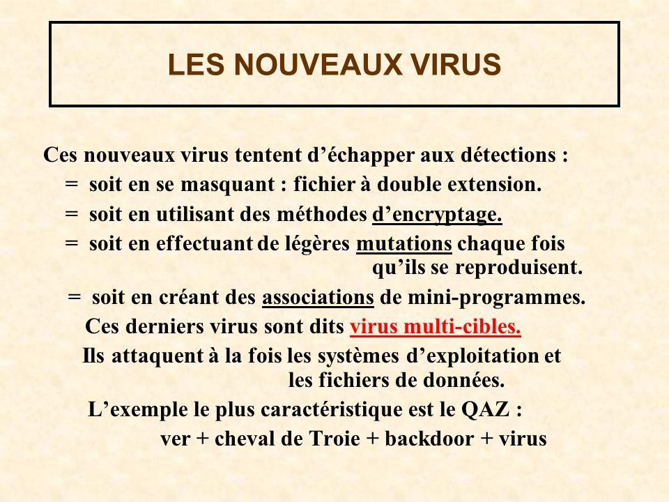LES NOUVEAUX VIRUS Ces nouveaux virus tentent d'échapper aux détections : = soit en se masquant : fichier à double extension.