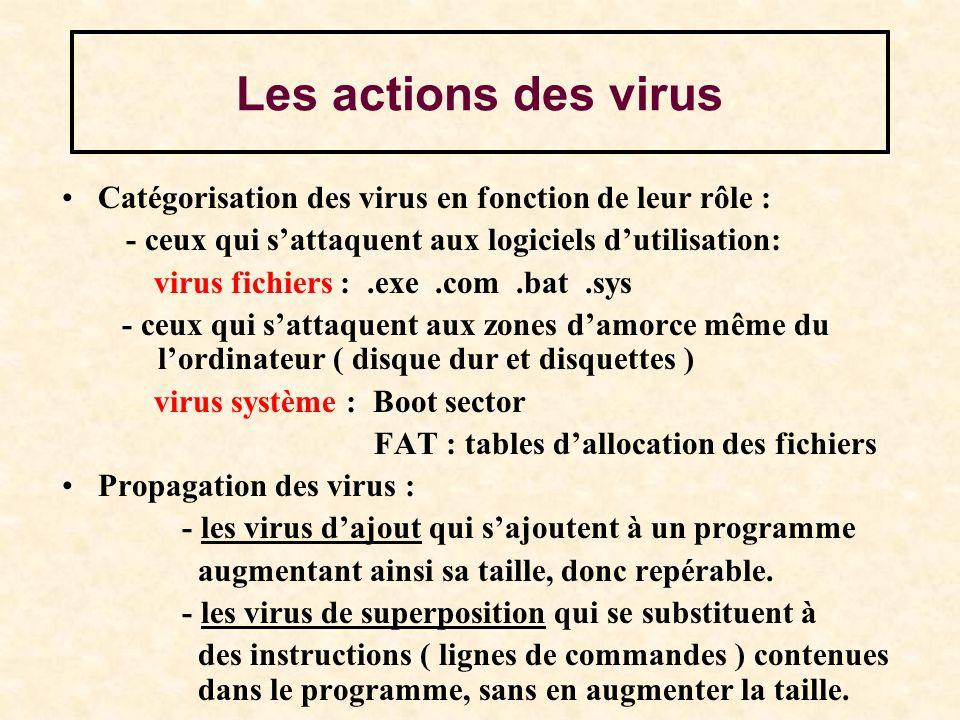 Les actions des virus Catégorisation des virus en fonction de leur rôle : - ceux qui s'attaquent aux logiciels d'utilisation: