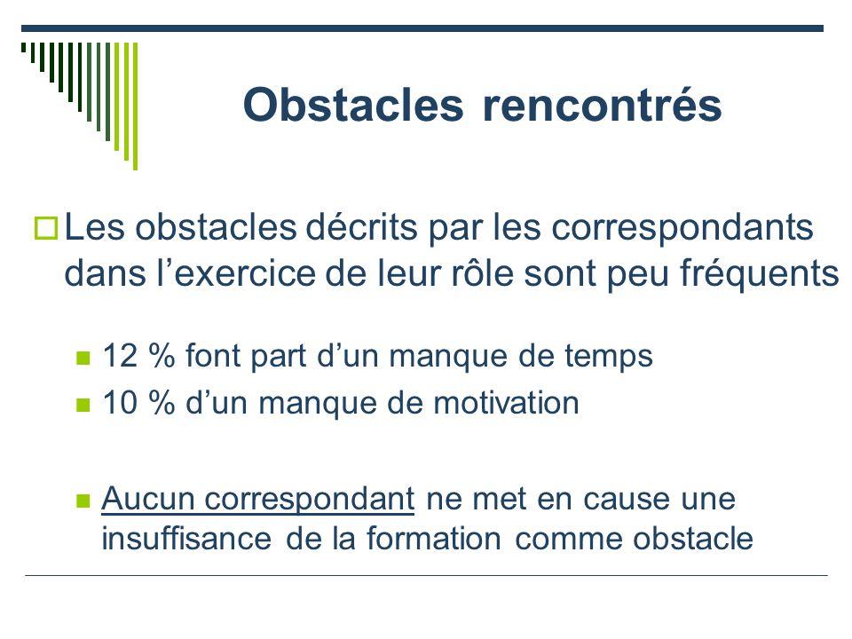 Obstacles rencontrés Les obstacles décrits par les correspondants dans l'exercice de leur rôle sont peu fréquents.
