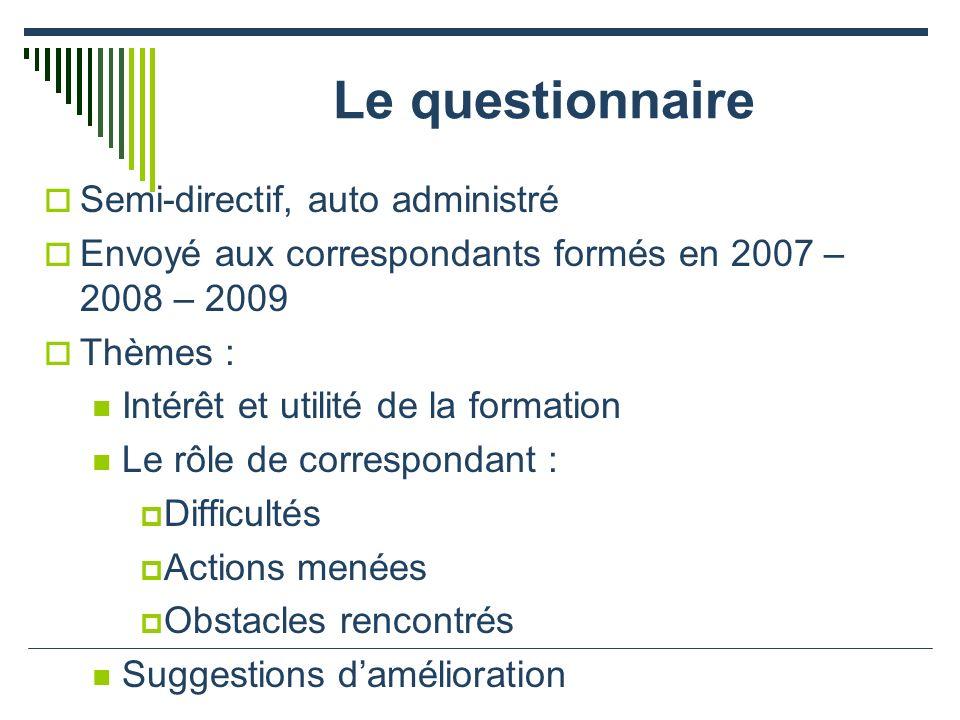 Le questionnaire Semi-directif, auto administré